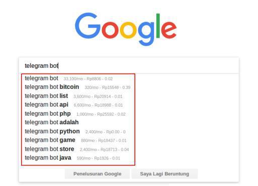 riset keyword hasil keyword everywhere